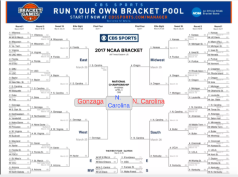 A prediction for the Final Four on an official CBS Sports March Madness bracket.