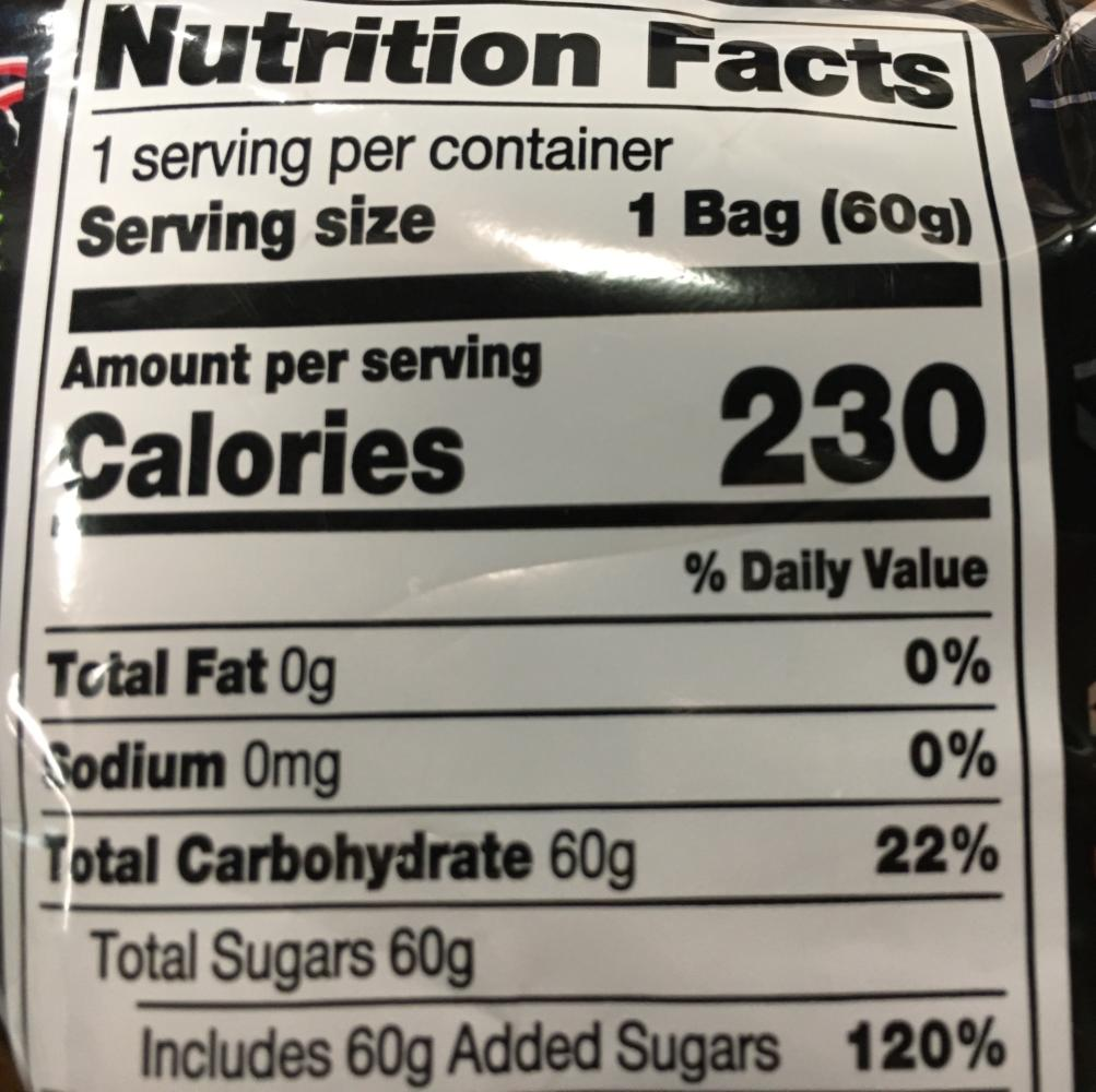 A nutrition label on a pack of candy
