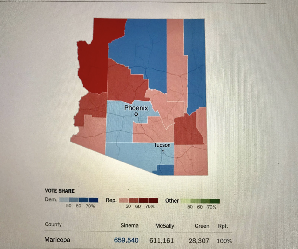 Arizona's results during the midterm elections. Traditionally a